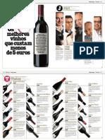 Seleção Vinhos Portugueses Menos de 5 Euros 2014