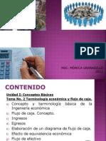 UNIDAD 1 Tema 2 Ingenieria Economica