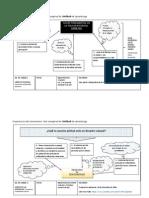 Arquitectura Del Conocimiento 5os