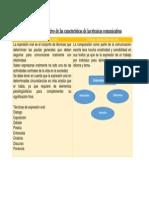 BLOQUE II Cuadro comparativo de las características de las técnicas comunicativas.docx