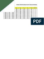 Proses Perhitungan Proses Isotermal Pada Karaterisitik Kaca