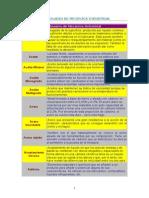 Glosario de Mecánica Industrial (7 Pgs)