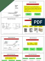 Elementos Basicos Pro