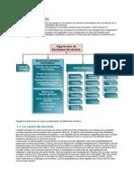 Les Fonctions ITIL