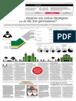 ¿Cómo Se Mueve en Estos Tiempos La Fe de Los Peruanos?