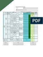 Matriz IPER BeSafe Agrosuper L.miranda v.01