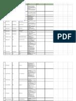 Database of Companies for Project Management.xlsx - DATABASE