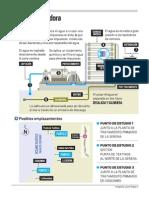 Infografia Planta Desaladora
