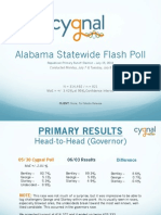 Alabama Statewide GOP Runoff Flash Poll Presentation - 07/10/14