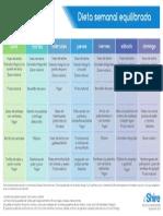 dieta-semanal-equilibrada-PARA-NIÑOS-Y-NIÑAS-TDAH