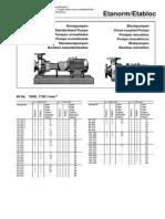 KSB Etanorm Etabloc (Curvas).pdf