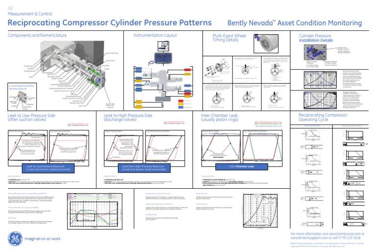 149625020 Instrumentation Bently Nevada   Piston   Gas Compressor on bently nevada cable, bently nevada installation guide, bently nevada 3300 manual, eddy current sensor circuit diagram,