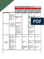 Recomendaciones de Mantenimiento Generadores Cummins Serie ES y C