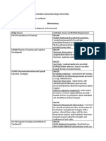 portfolio-at-a-glance