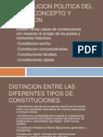 Constitucion Politica Del Estado,Concepto y Evolucion - Copia