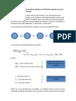 Demostración de La Ecuación de Bernoulli Modificada