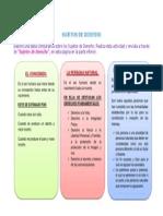 TAREA 2 - SUJETOS DE DERECHO.docx