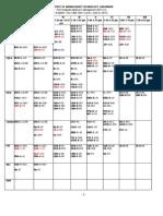 Academic Time Table - V