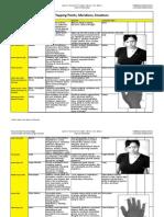 Meridian Emotion Spreadsheet Sheet