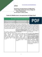 Cuadro Comparativo CP, CPP, CEP y CNA Ley 30076 y 30077