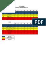 Classificação Hobs 2013