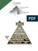 Piramide Da Manipulação