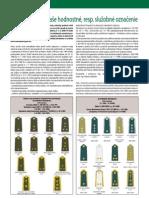 Vývoj hodnostneho označenia colnej správy (Colné aktuality 5-6/2008)