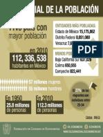 Infografía Día Mundial de la Población FCERM