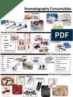 Consumable GC Dan HPLC