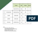 Post Bid Responses- Varous Molecules - Medanta
