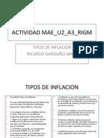 Actividad Mae u2 a3 Rigm