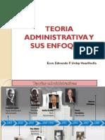 Teoria Adminstrativa y Sus Enfoques
