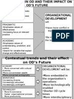 Future of Organizational Development