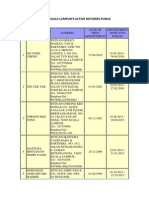 Notaries Public KL & Selangor