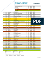 2014 ATP Calendario