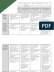creativity rubric for pbl