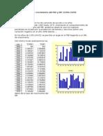 Tasa de Crecimiento Del PBI y Ibf Jajaaa