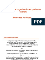 documento personas juridicas
