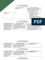 Cuadro Comparativo de Competencias EDUCACION BASICA Y OTRAS
