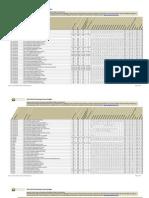 2013-14 Preliminary School Grades