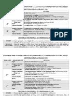Lecturas Obligatorias 201213