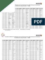 Distritos Del FONIE