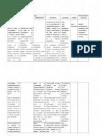 Ejemplo de Matriz de Consistencia 1