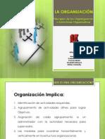 Principios de Los Organigramas