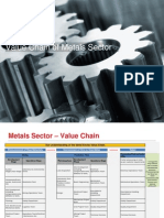 Metals Sector – Value Chain