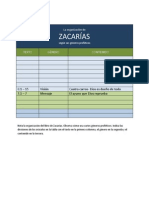 Hermeneutica Tarea 11 Organizacion de Zacarias-1