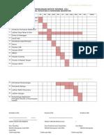 Carta Gantt Aktiviti Tahunan 2012