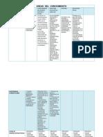 ACTIVIDAD DE TRABAJO 10-MARZO-2014.docx