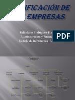 Clasificación de LAS EMPRESAS - Baltodano Rodríguez Byron Bryan