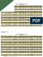 Bonos Globales Emitidos 2013